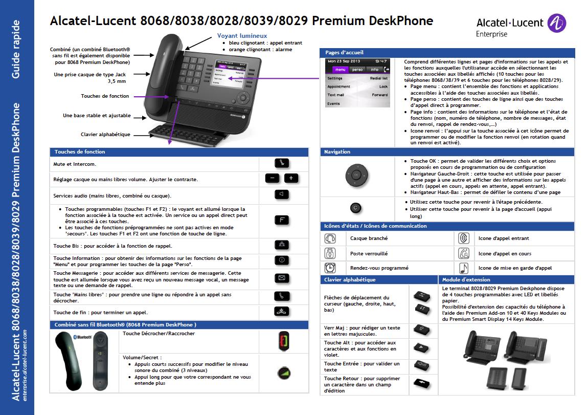 Notice d'utilisation Alcatel-Lucent 8028-8029-8038-8068